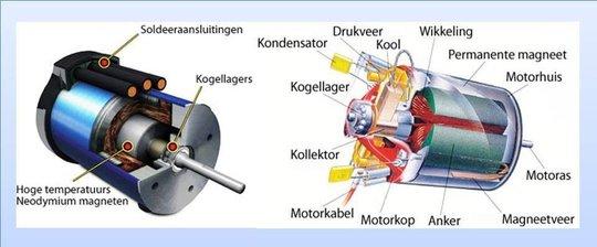 Electro-motoren