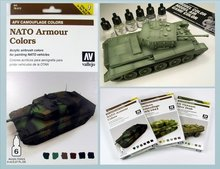 AFV NATO Armour Colors